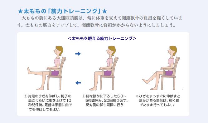 関節トレーニング