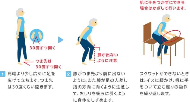 寝たきり予防トレーニング